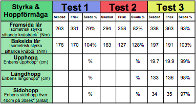test 2015-08-03